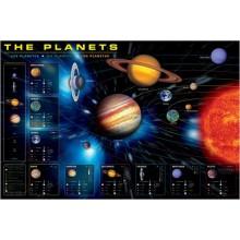 Planetos