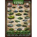 Tankų istorija